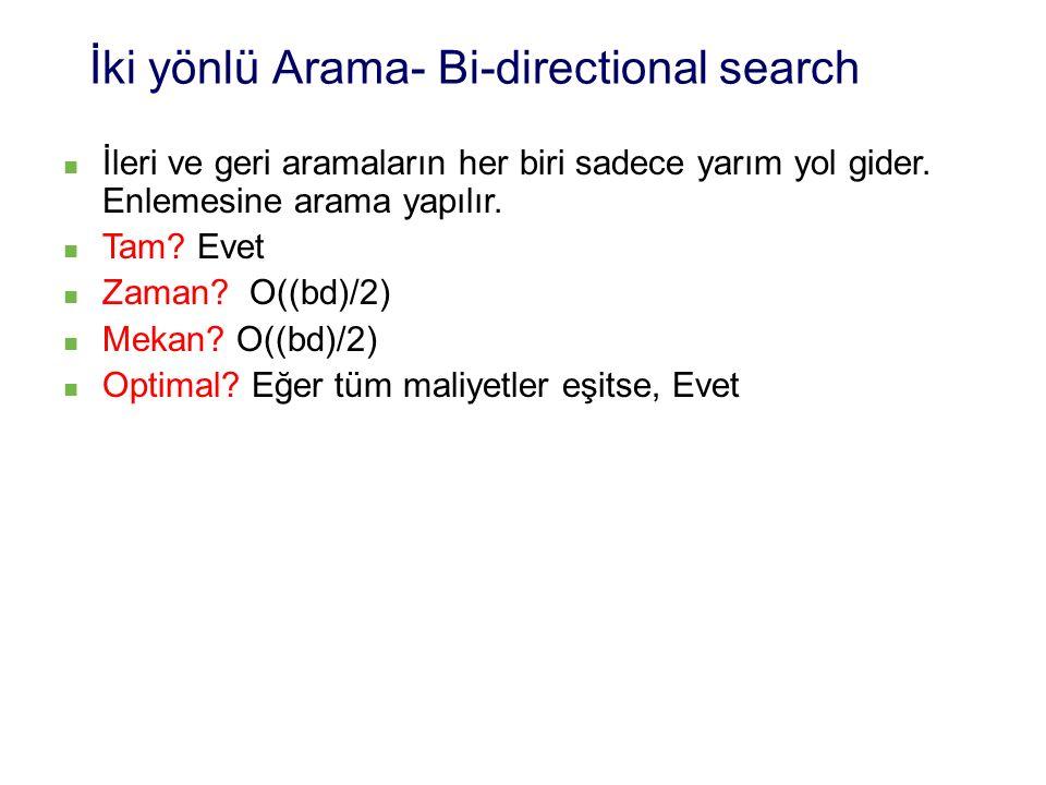 İki yönlü Arama- Bi-directional search