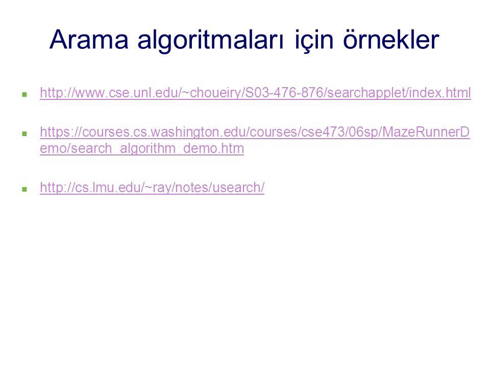 Arama algoritmaları için örnekler