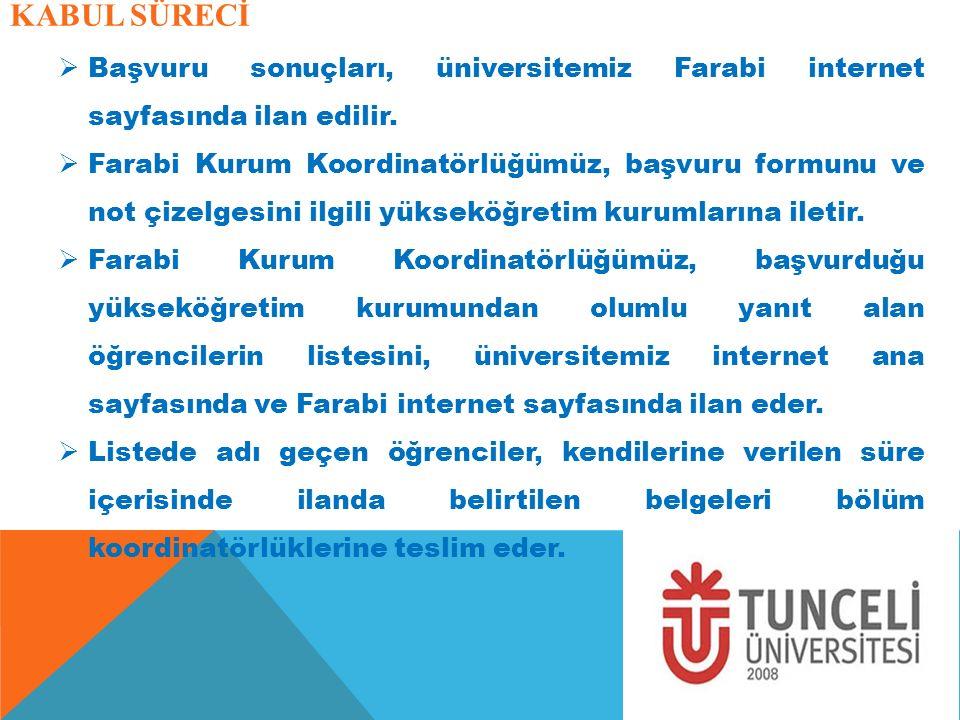 KABUL SÜRECİ Başvuru sonuçları, üniversitemiz Farabi internet sayfasında ilan edilir.