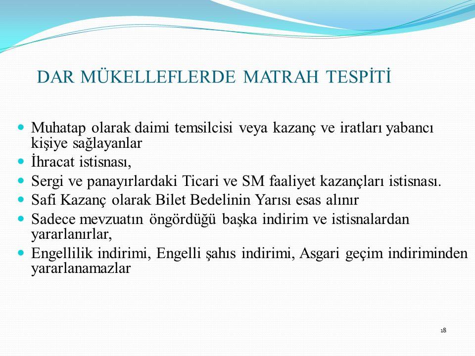 DAR MÜKELLEFLERDE MATRAH TESPİTİ