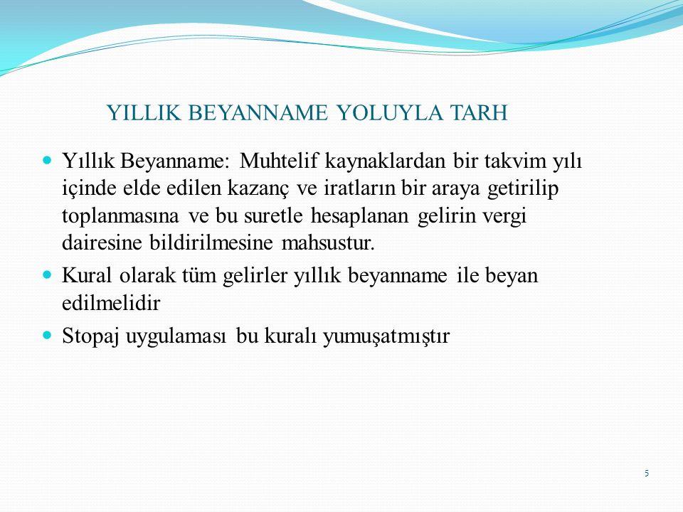 YILLIK BEYANNAME YOLUYLA TARH