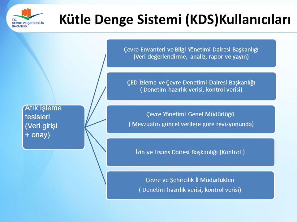 Kütle Denge Sistemi (KDS)Kullanıcıları