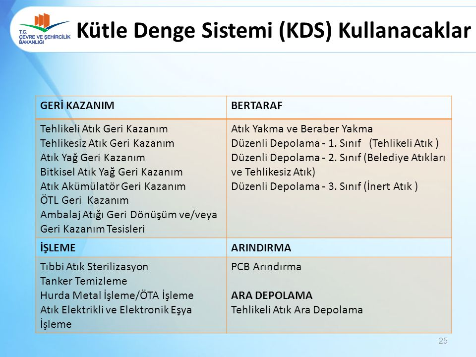 Kütle Denge Sistemi (KDS) Kullanacaklar