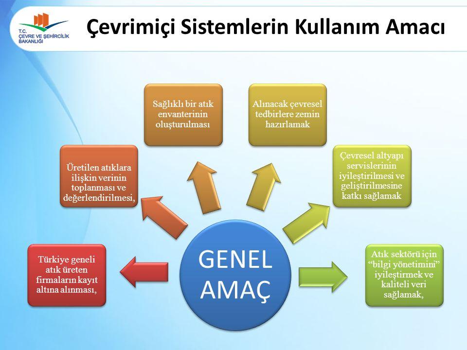 GENEL AMAÇ Çevrimiçi Sistemlerin Kullanım Amacı