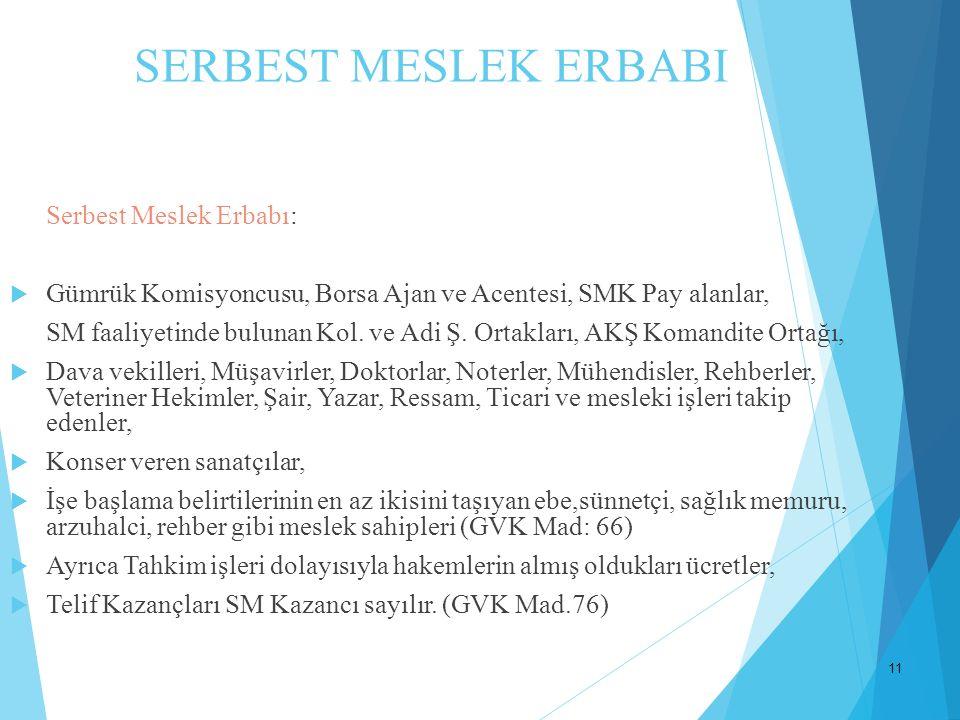SERBEST MESLEK ERBABI Serbest Meslek Erbabı: