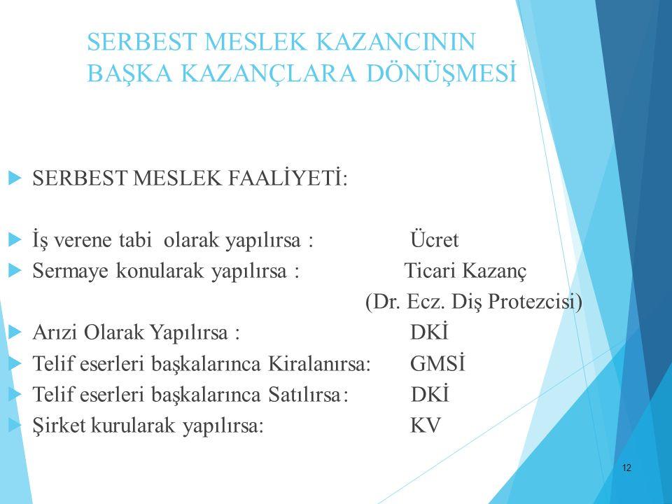 SERBEST MESLEK KAZANCININ BAŞKA KAZANÇLARA DÖNÜŞMESİ