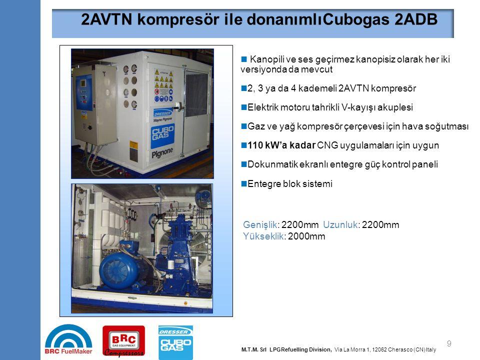 2AVTN kompresör ile donanımlı Cubogas 2AHT