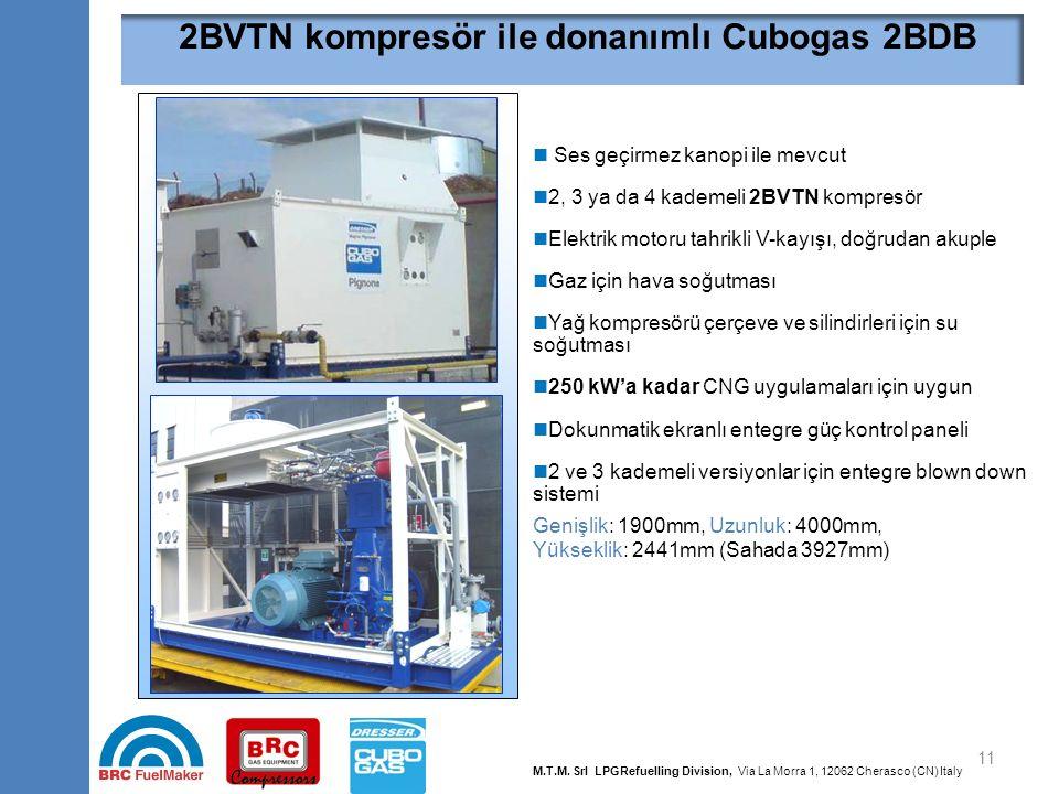 2BVTN kompresör ile donanımlı Cubogas 2BHT