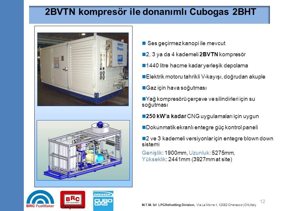 1B kompresör ile donanımlı Cubogas 1BDS