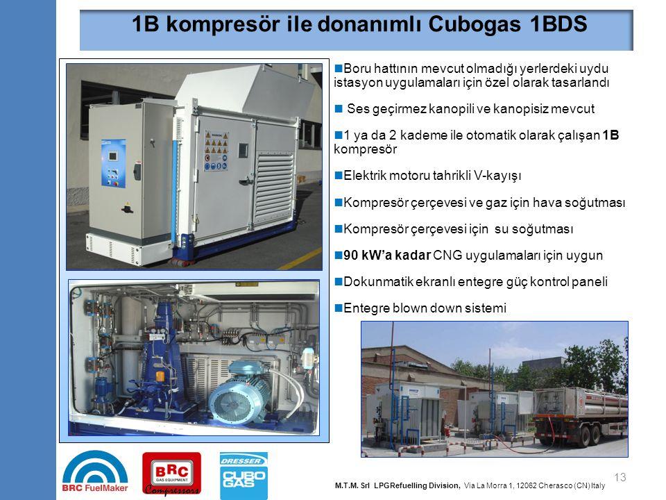 4B kompresör ile donanımlı Cubogas 4BDB