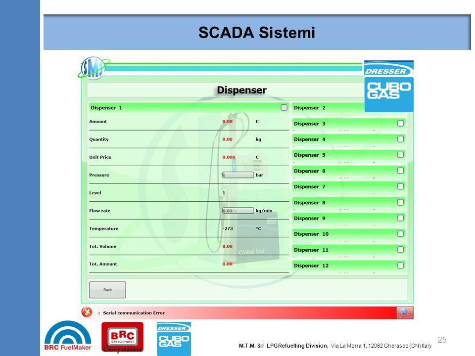 SCADA Sistemi M.T.M. Srl LPGRefuelling Division, Via La Morra 1, 12062 Cherasco (CN) Italy