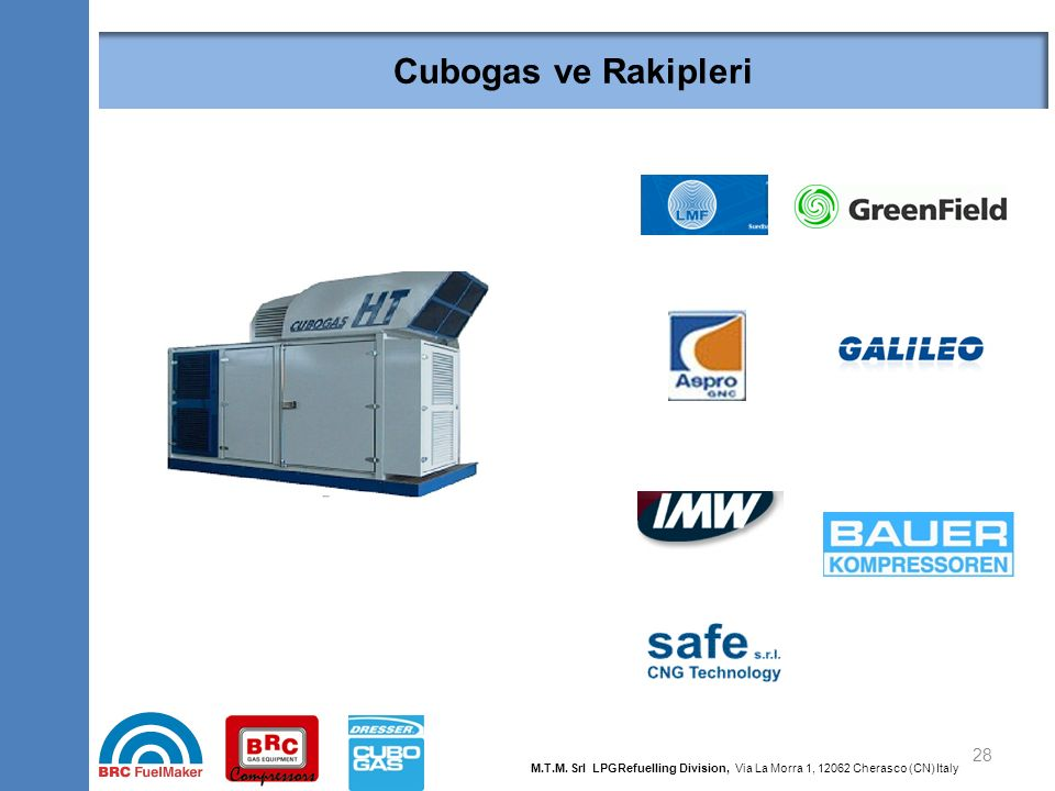 Why Cubogas is better than LMF compressor