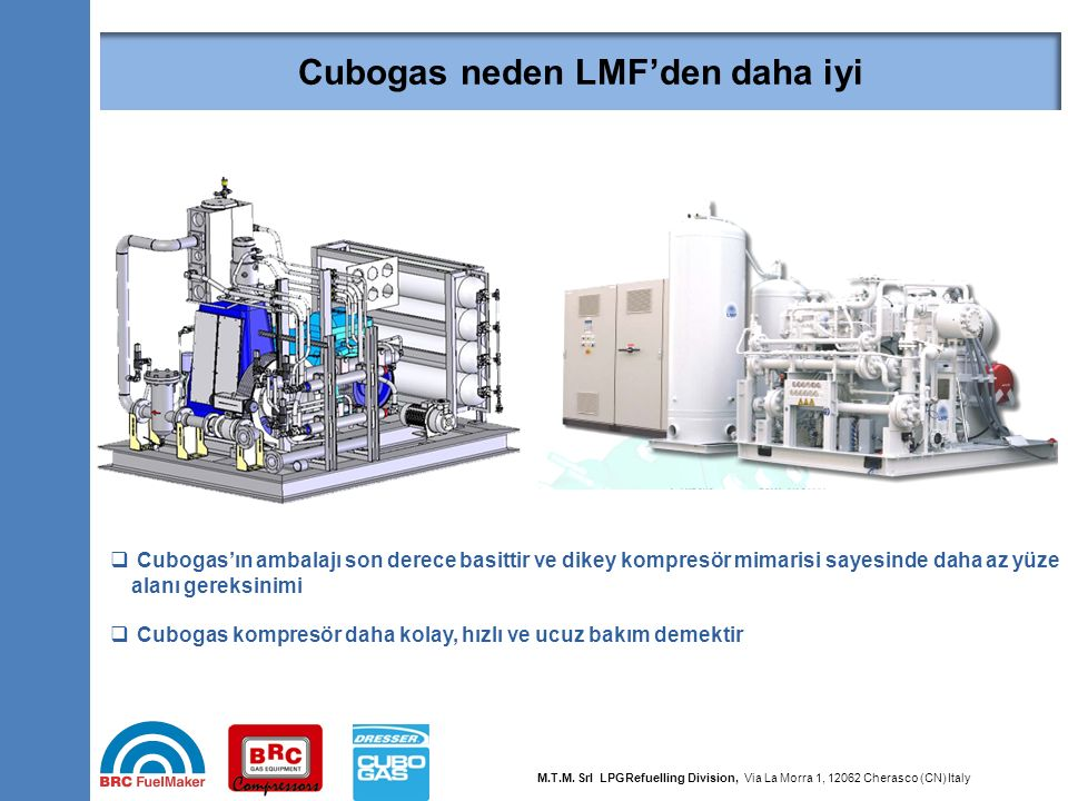 Why Cubogas is better than Greenfield compressor 1/2