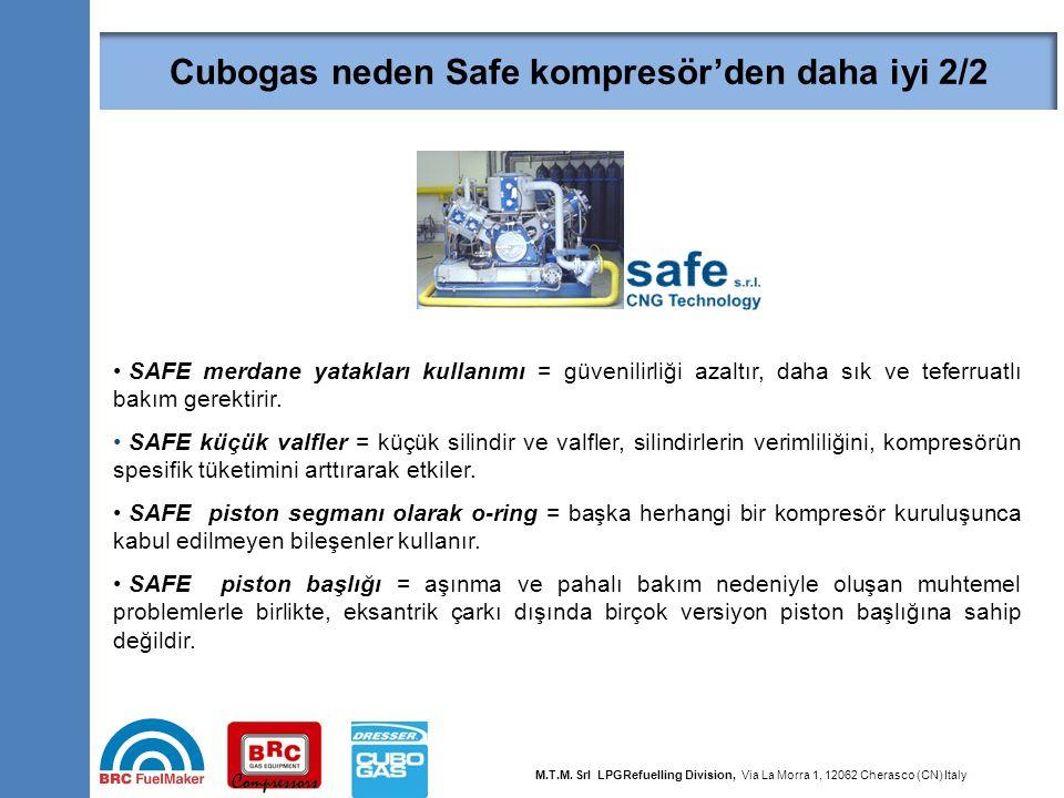 Cubogas neden SAFE ambalajından daha iyi