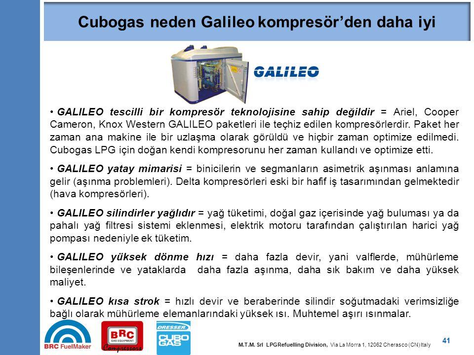 Cubogas neden Galileo ambalajından daha iyi
