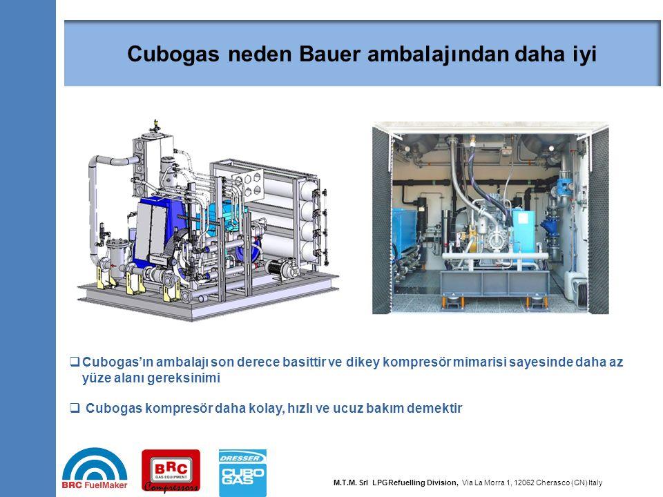 Neden Cubogas CNG çözümleri