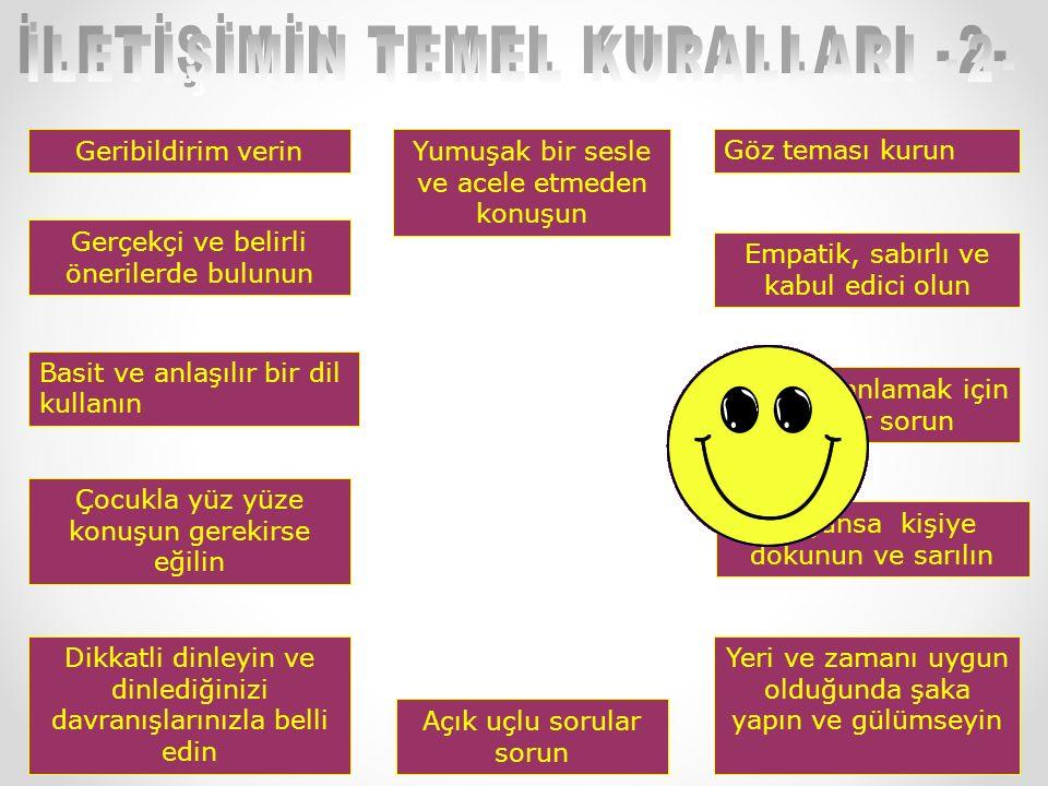 İLETİŞİMİN TEMEL KURALLARI -2-