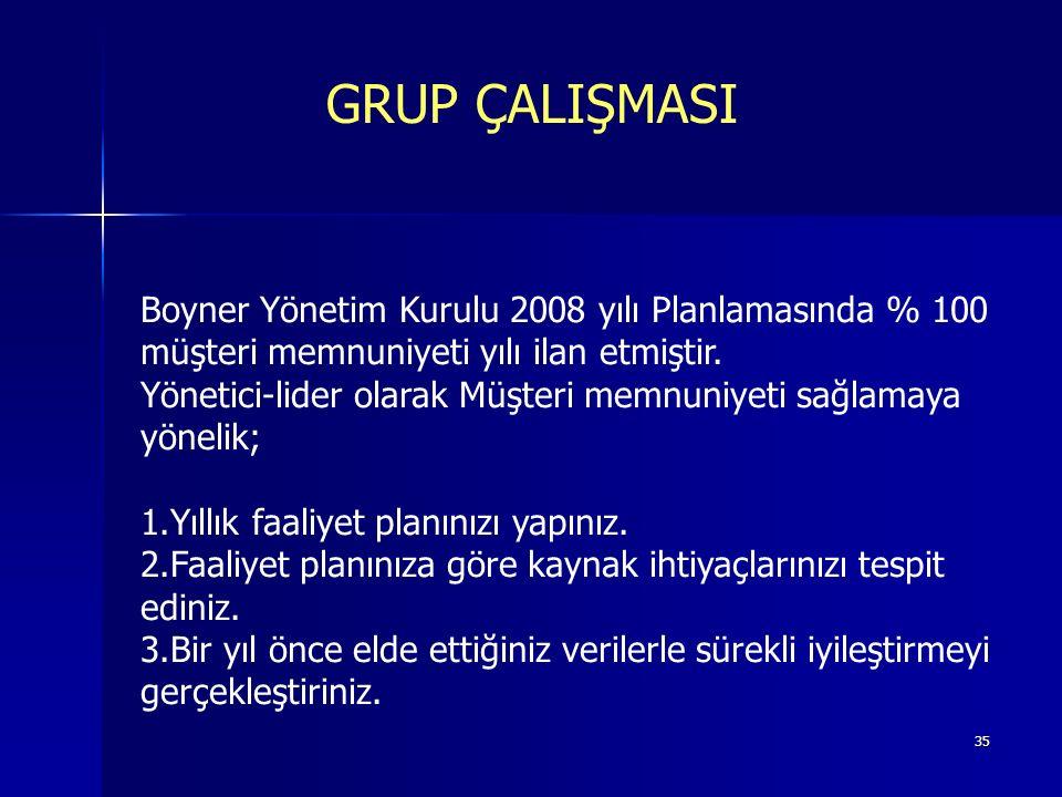 GRUP ÇALIŞMASI Boyner Yönetim Kurulu 2008 yılı Planlamasında % 100 müşteri memnuniyeti yılı ilan etmiştir.