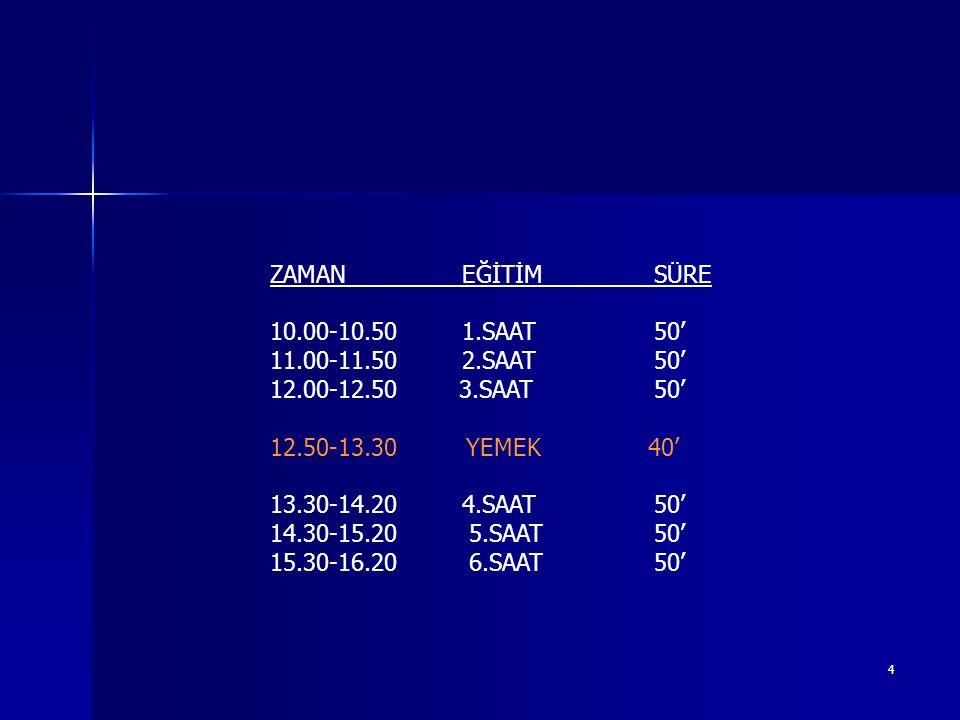 ZAMAN EĞİTİM SÜRE 10.00-10.50 1.SAAT 50' 11.00-11.50 2.SAAT 50' 12.00-12.50 3.SAAT 50'