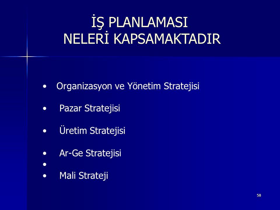 İŞ PLANLAMASI NELERİ KAPSAMAKTADIR Organizasyon ve Yönetim Stratejisi