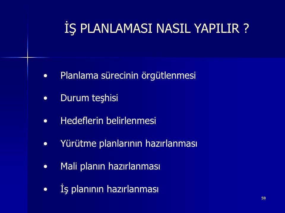 İŞ PLANLAMASI NASIL YAPILIR