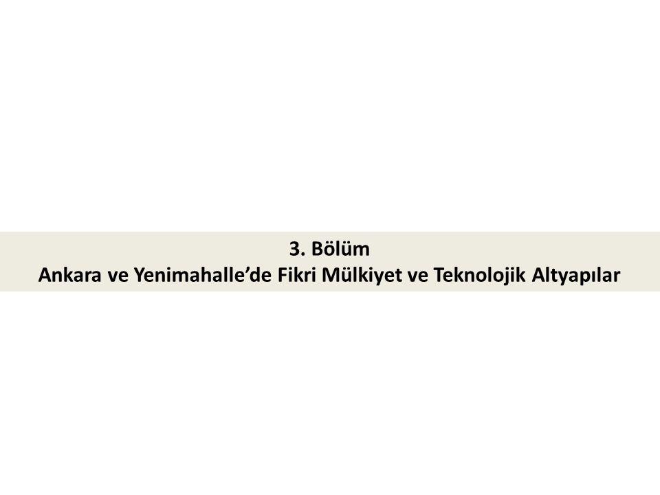 Ankara ve Yenimahalle'de Fikri Mülkiyet ve Teknolojik Altyapılar