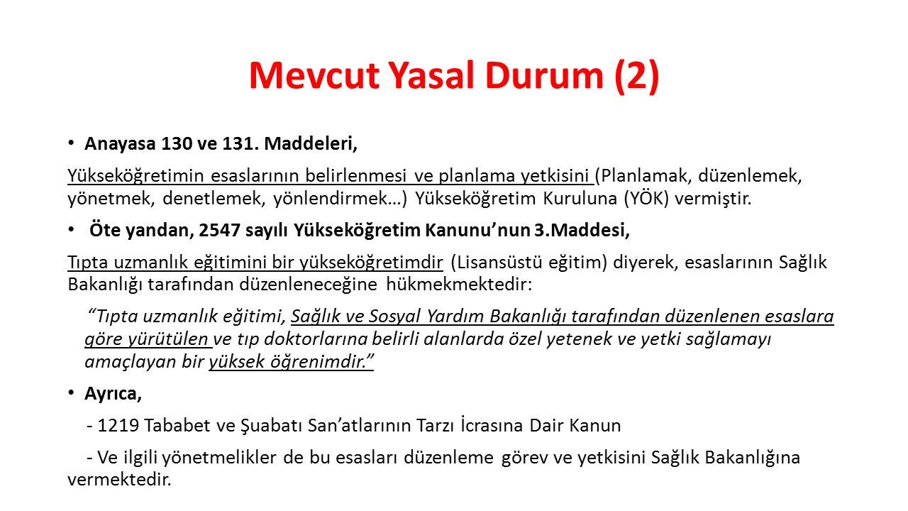 Mevcut Yasal Durum (2) Anayasa 130 ve 131. Maddeleri,
