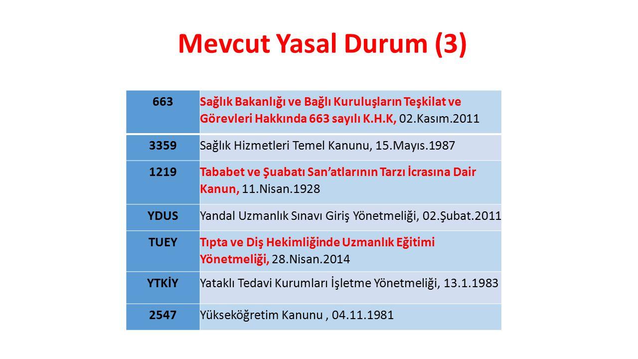 Mevcut Yasal Durum (3) 663. Sağlık Bakanlığı ve Bağlı Kuruluşların Teşkilat ve Görevleri Hakkında 663 sayılı K.H.K, 02.Kasım.2011.