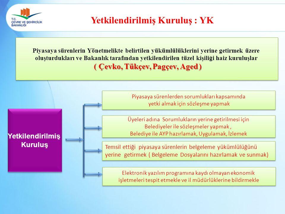 Yetkilendirilmiş Kuruluş : YK ( Çevko, Tükçev, Pagçev, Aged )