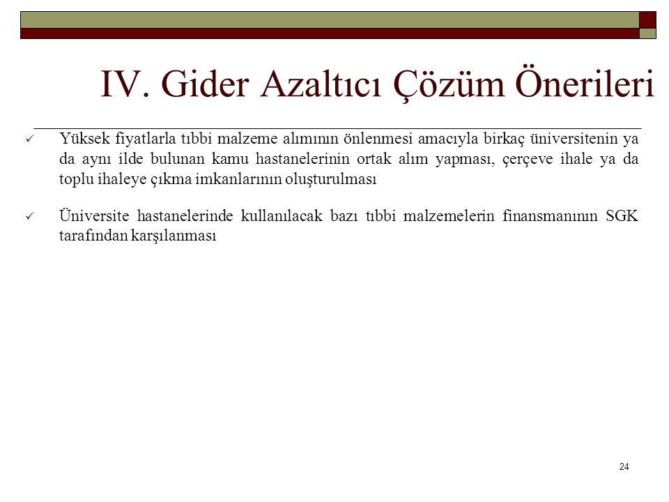IV. Gider Azaltıcı Çözüm Önerileri
