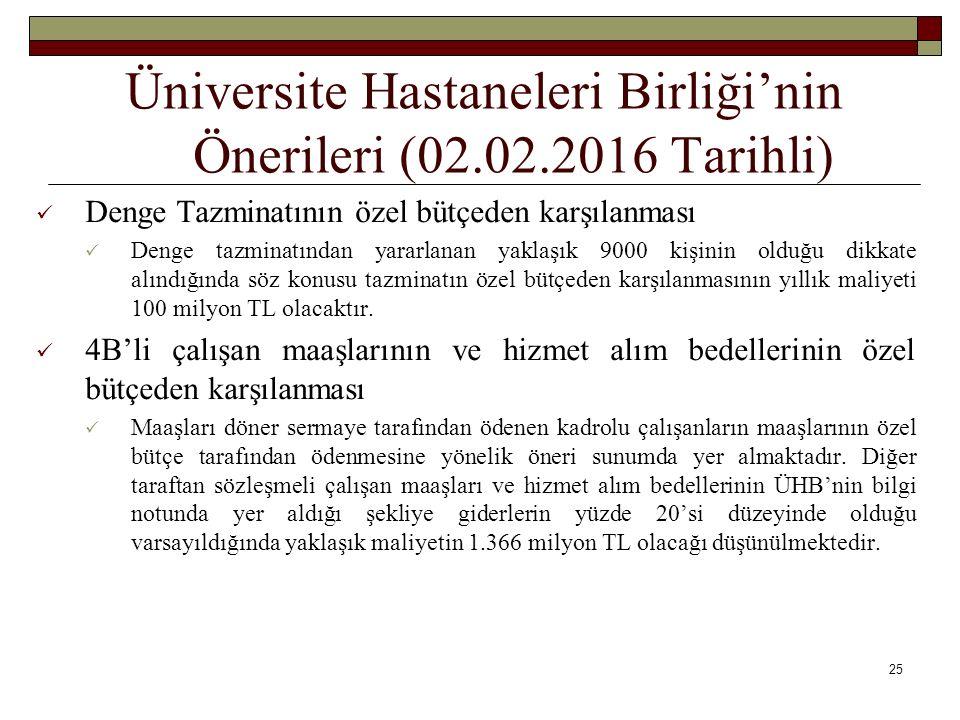 Üniversite Hastaneleri Birliği'nin Önerileri (02.02.2016 Tarihli)