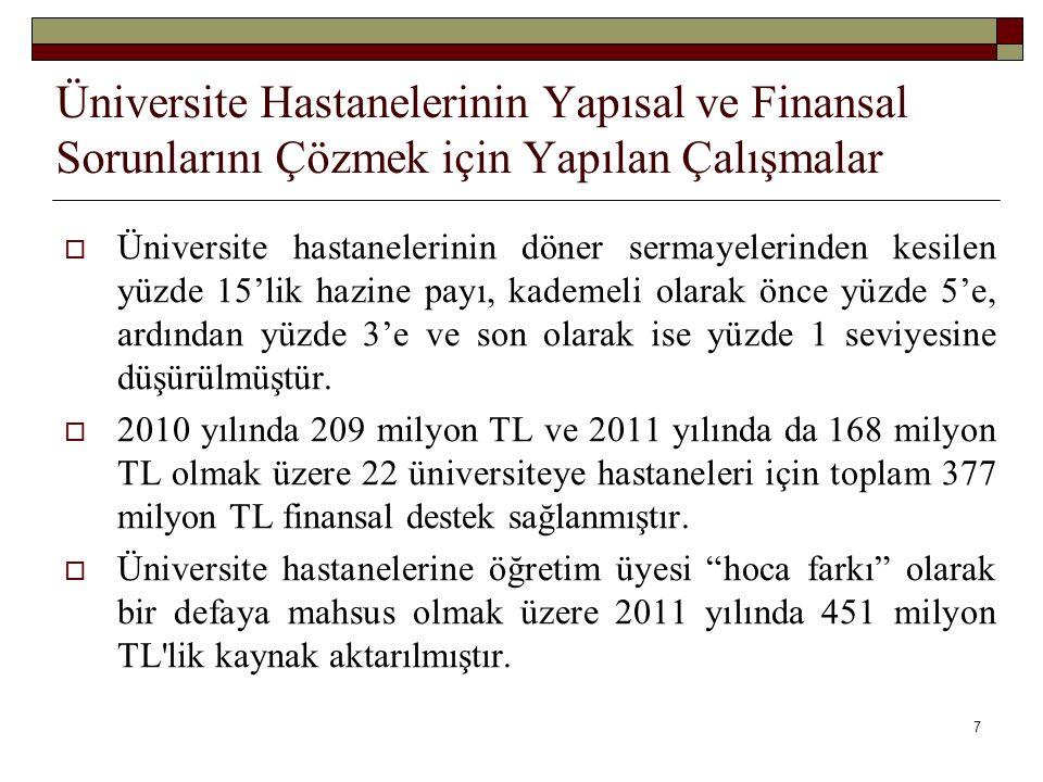 Üniversite Hastanelerinin Yapısal ve Finansal Sorunlarını Çözmek için Yapılan Çalışmalar