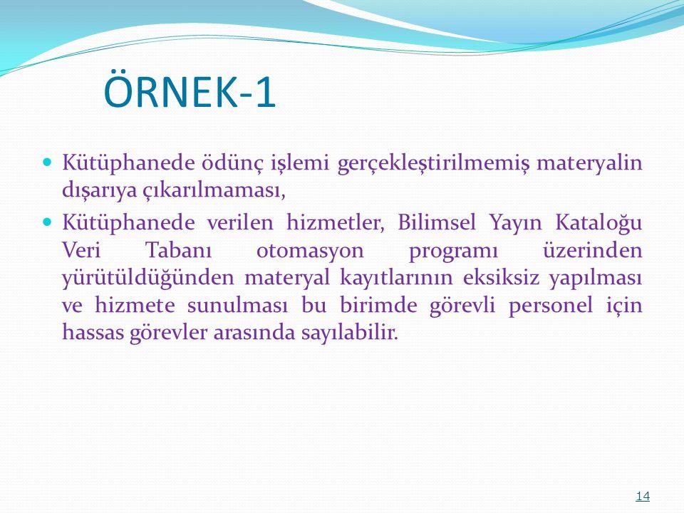 ÖRNEK-1 Kütüphanede ödünç işlemi gerçekleştirilmemiş materyalin dışarıya çıkarılmaması,