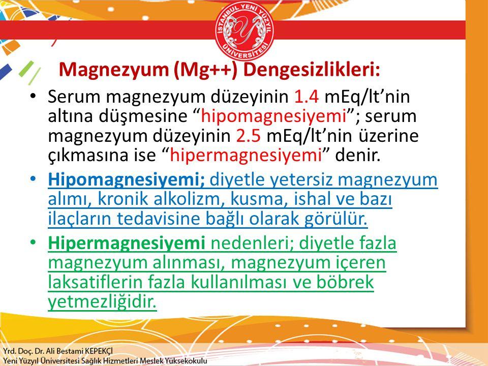Magnezyum (Mg++) Dengesizlikleri: