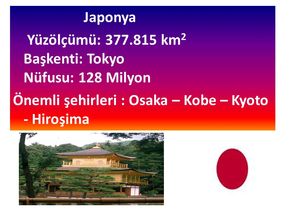 Japonya Yüzölçümü: 377.815 km2 Başkenti: Tokyo Nüfusu: 128 Milyon Önemli şehirleri : Osaka – Kobe – Kyoto - Hiroşima