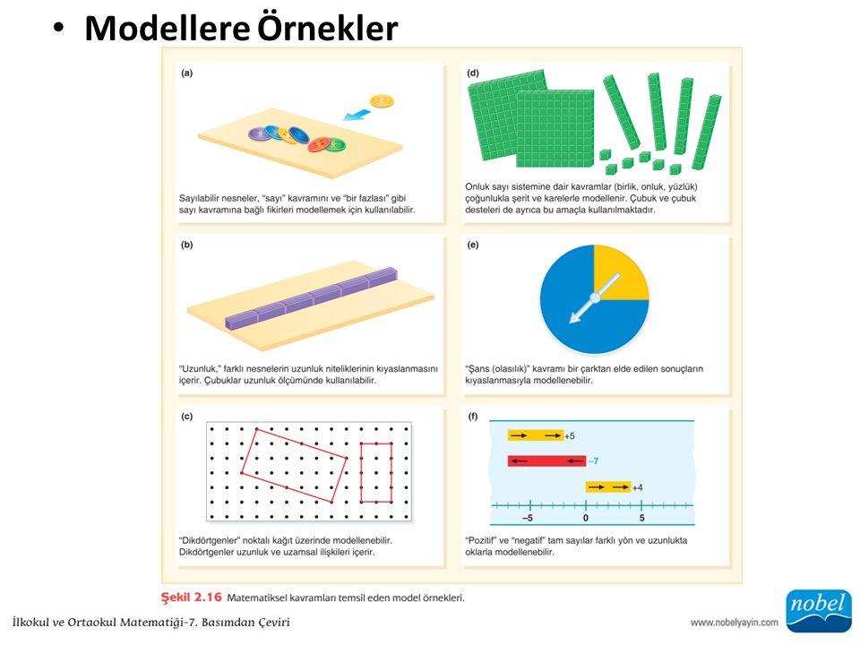 Modellere Örnekler