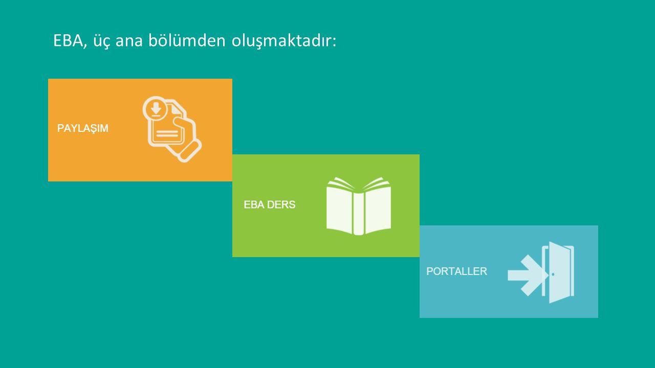 EBA, üç ana bölümden oluşmaktadır: