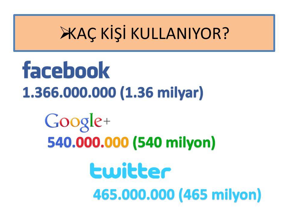 KAÇ KİŞİ KULLANIYOR 1.366.000.000 (1.36 milyar)