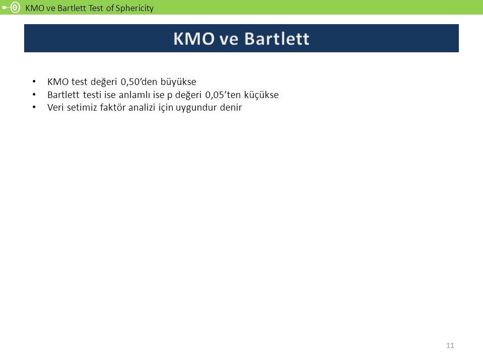 KMO ve Bartlett KMO test değeri 0,50'den büyükse