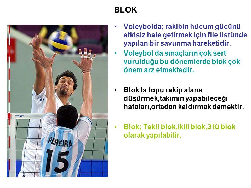 BLOK Voleybolda; rakibin hücum gücünü etkisiz hale getirmek için file üstünde yapılan bir savunma hareketidir.