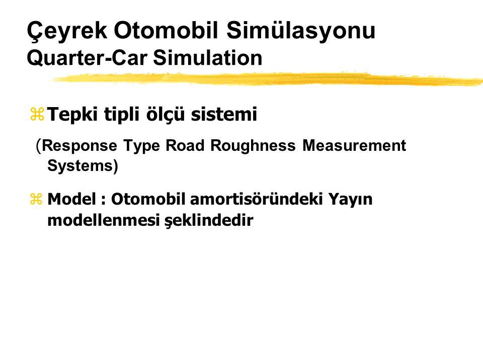 Çeyrek Otomobil Simülasyonu Quarter-Car Simulation
