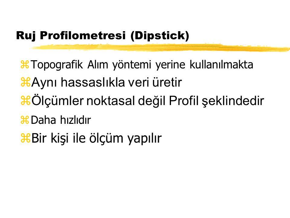 Ruj Profilometresi (Dipstick)