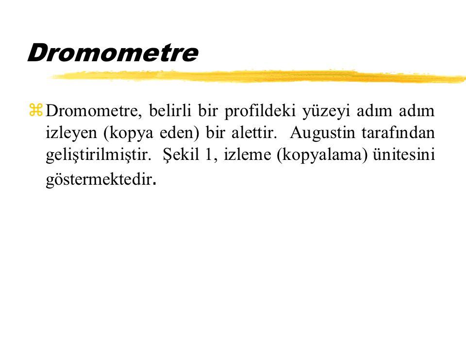 Dromometre