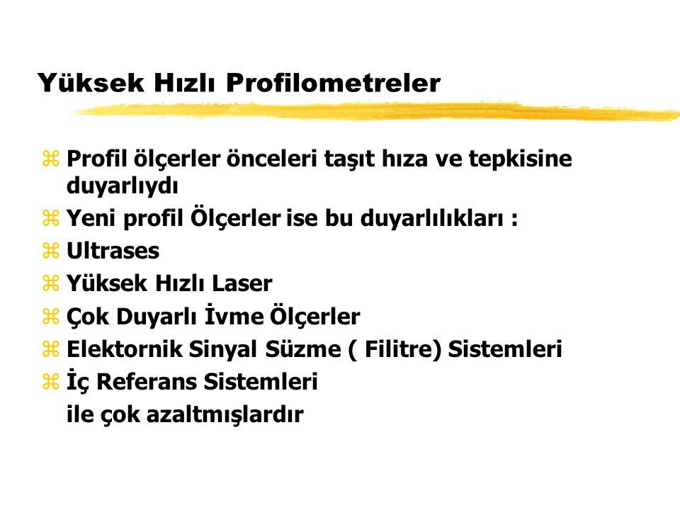 Yüksek Hızlı Profilometreler