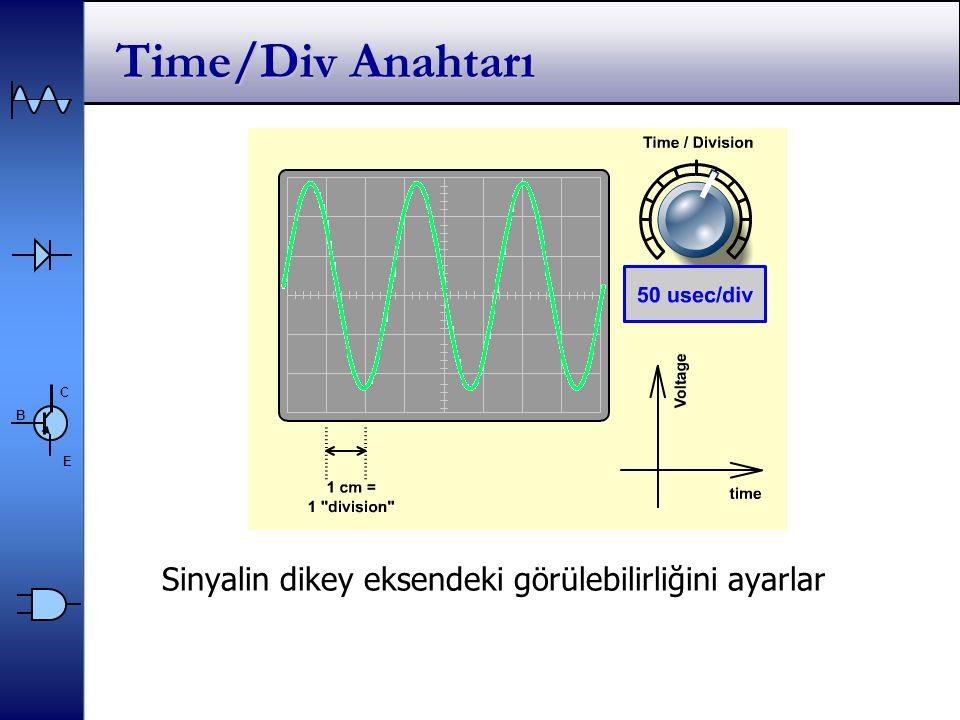 Time/Div Anahtarı Sinyalin dikey eksendeki görülebilirliğini ayarlar