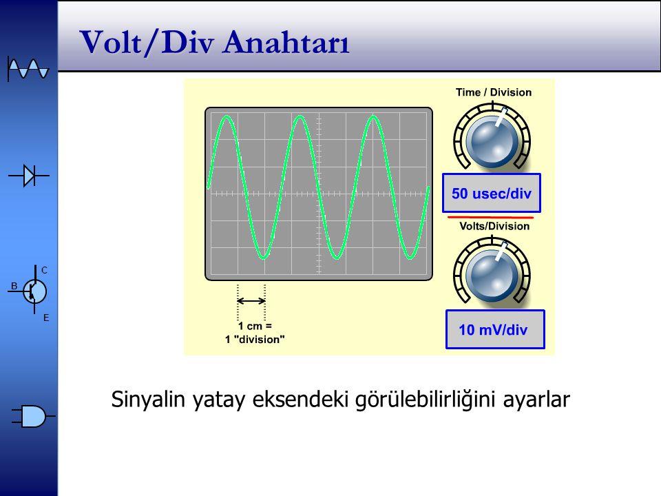 Volt/Div Anahtarı Sinyalin yatay eksendeki görülebilirliğini ayarlar