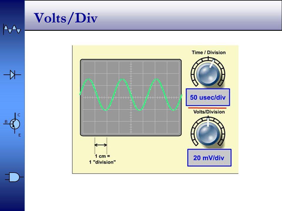 Volts/Div