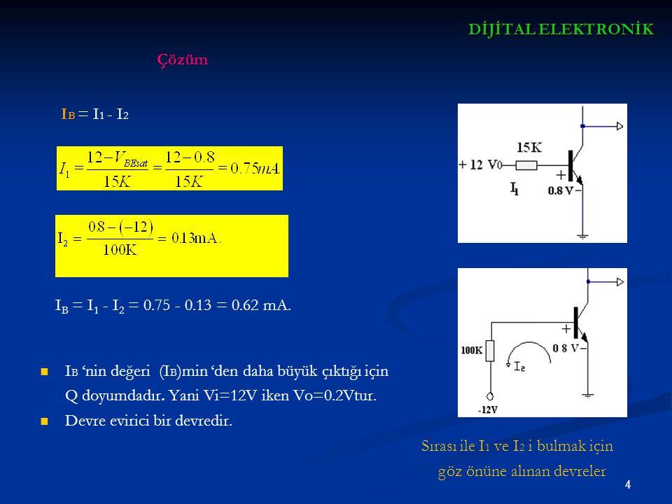 DİJİTAL ELEKTRONİK Çözüm. IB = I1 - I2. IB 'nin değeri (IB)min 'den daha büyük çıktığı için. Q doyumdadır. Yani Vi=12V iken Vo=0.2Vtur.