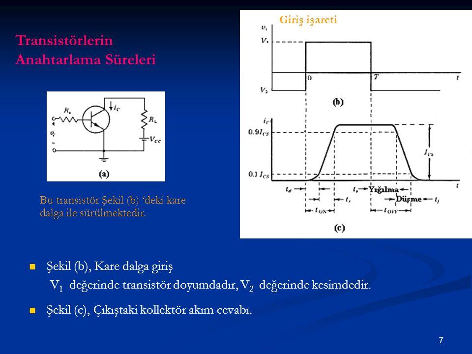 Transistörlerin Anahtarlama Süreleri Şekil (b), Kare dalga giriş