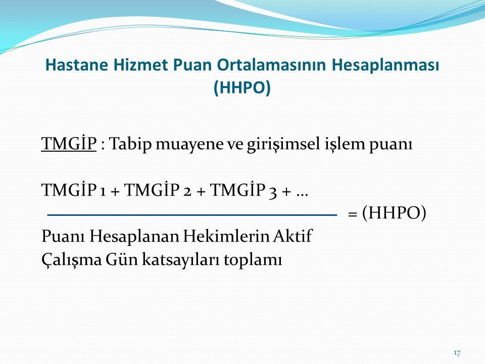 Hastane Hizmet Puan Ortalamasının Hesaplanması (HHPO)